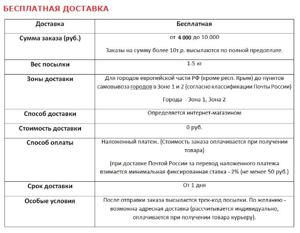 http://hb-tex.ru/images/upload/Бесплатная.png