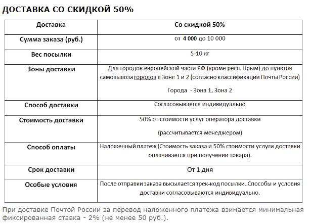 http://hb-tex.ru/images/upload/доставка%2050.png